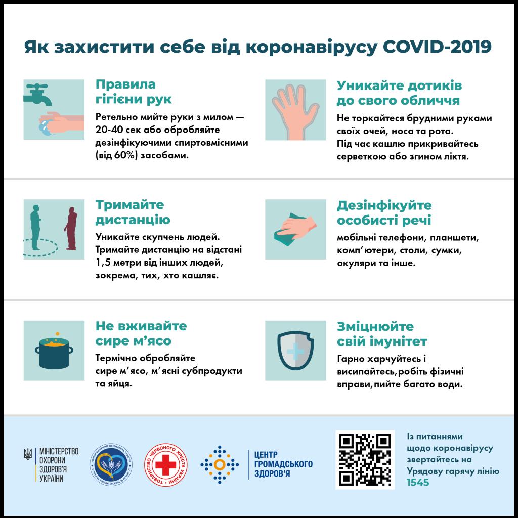 2-Як-захистити-себе-від-коронавірусу-COVID-19-web
